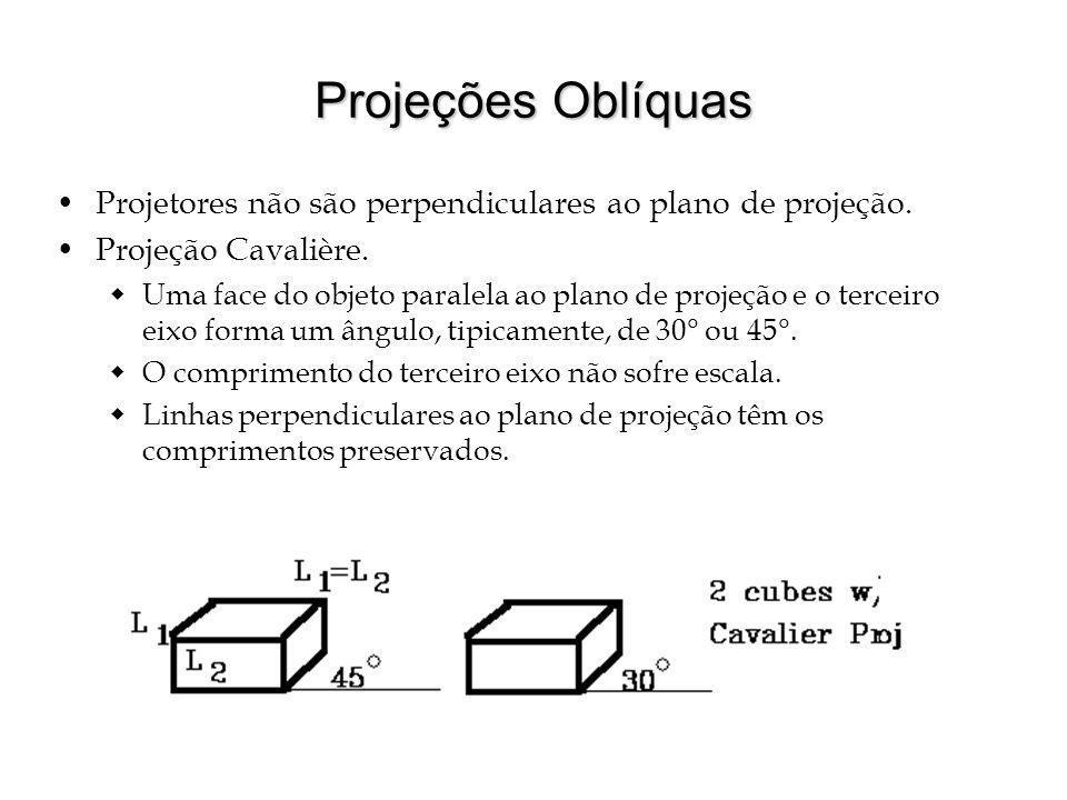 Projeções Oblíquas Projetores não são perpendiculares ao plano de projeção.