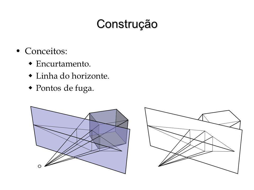 Construção Conceitos: Encurtamento. Linha do horizonte. Pontos de fuga.