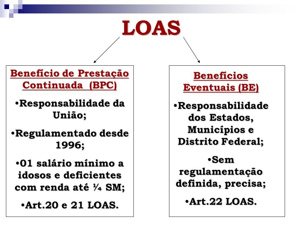ORIGEM: POLÍTICA PREVIDENCIÁRIA RMV BPC RMV BPC AUXÍLIO AUXÍLIO NATALIDADE BE AUXÍLIO AUXÍLIOFUNERAL