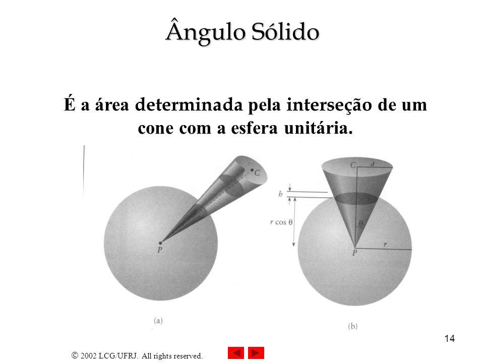 2002 LCG/UFRJ. All rights reserved. 15 Ângulos Sólidos Elementares