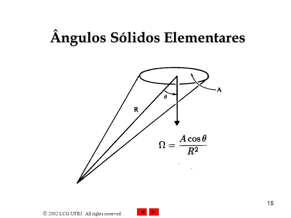 2002 LCG/UFRJ. All rights reserved. 16 Grandezas Radiométricas dA d Irradiância: