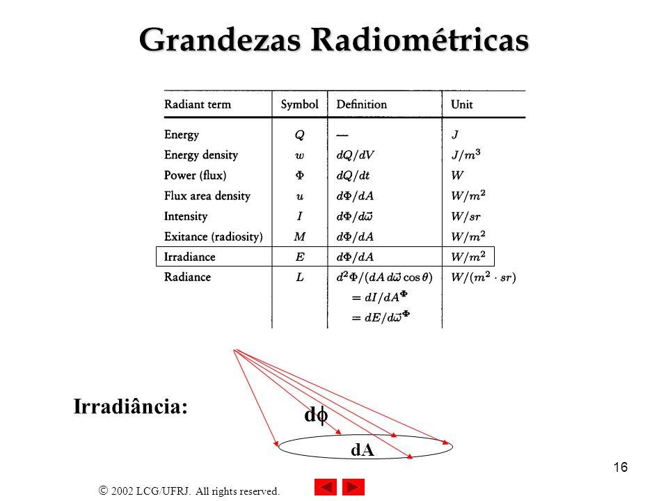 2002 LCG/UFRJ.All rights reserved. 17 Radiância Radiância = Potência / (Ângulo Sólido (preto).