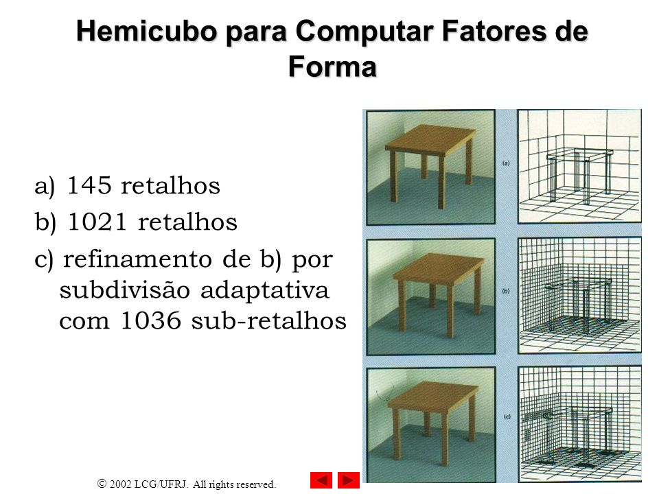 2002 LCG/UFRJ. All rights reserved. 32 Sistema Linear