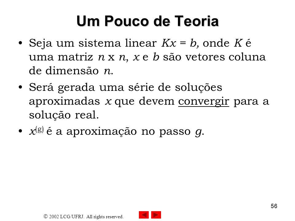 2002 LCG/UFRJ.All rights reserved. 57 Erro da Aproximação e (g) = x – x (g) é o erro.