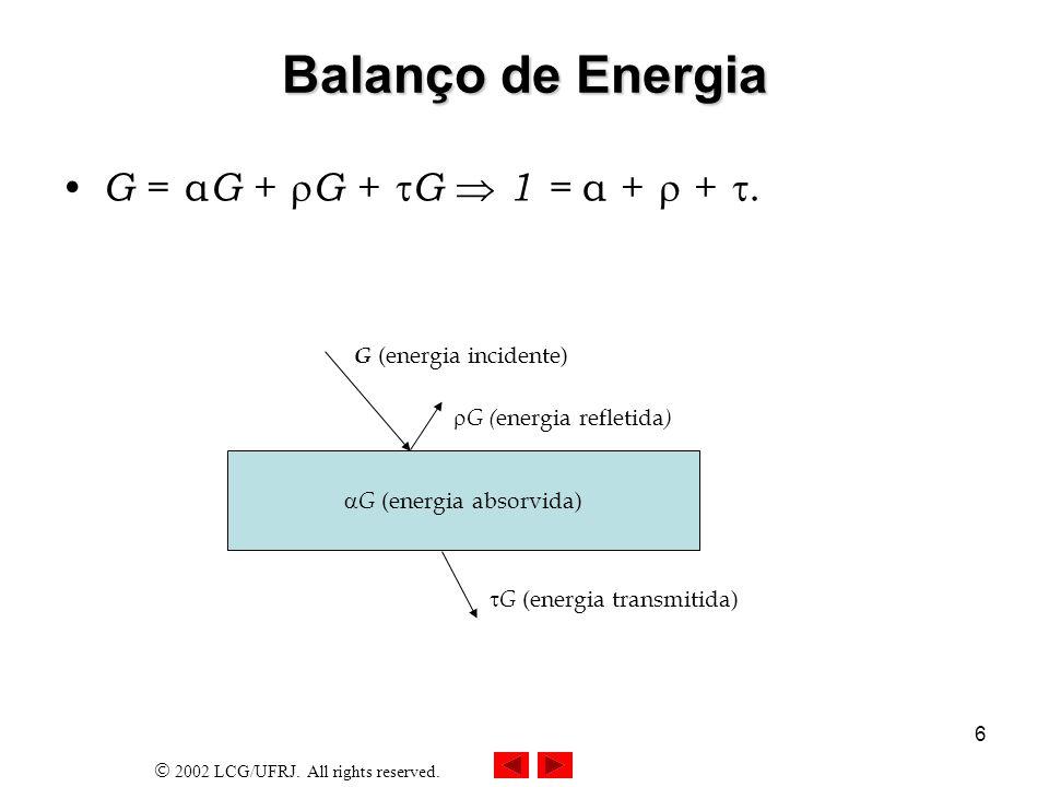 2002 LCG/UFRJ.All rights reserved. 7 Materiais Para maioria dos sólidos em engenharia = 0.