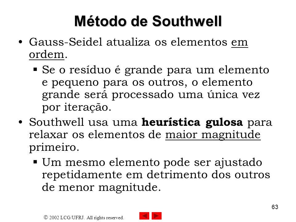 2002 LCG/UFRJ. All rights reserved. 64 Iteração de Southwell
