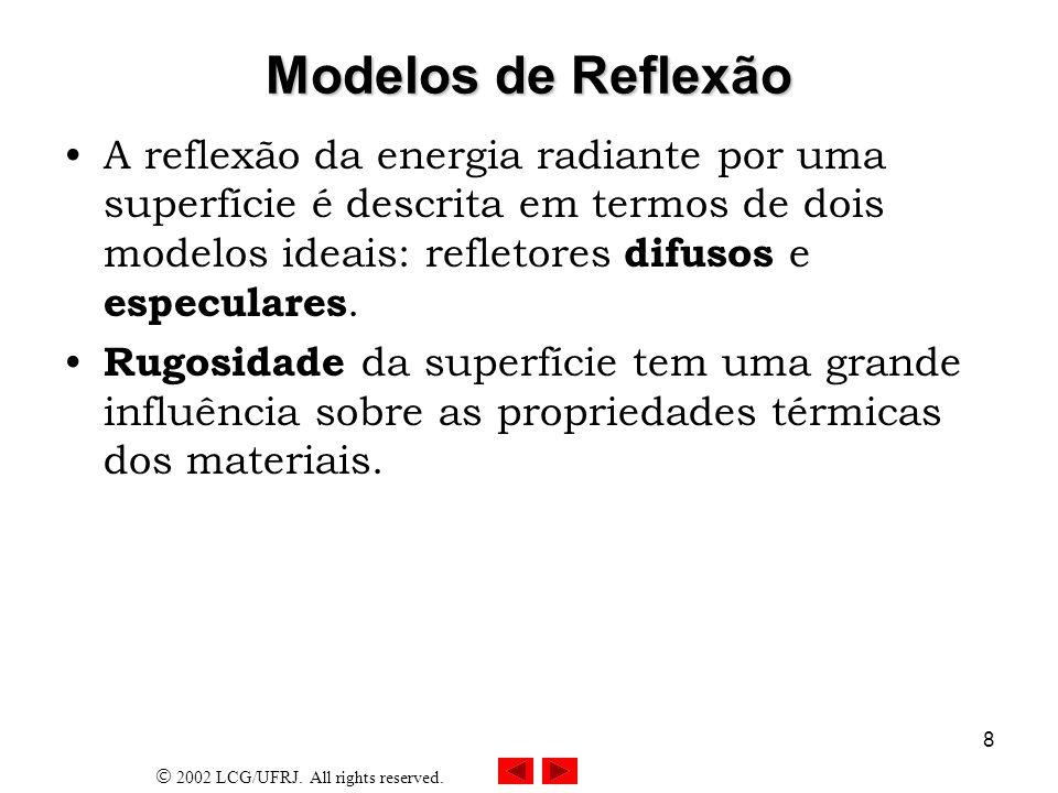 2002 LCG/UFRJ.All rights reserved. 9 Comportamento em função da rugosidade.