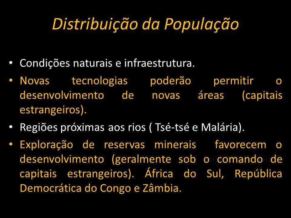 Distribuição da População Condições naturais e infraestrutura. Novas tecnologias poderão permitir o desenvolvimento de novas áreas (capitais estrangei