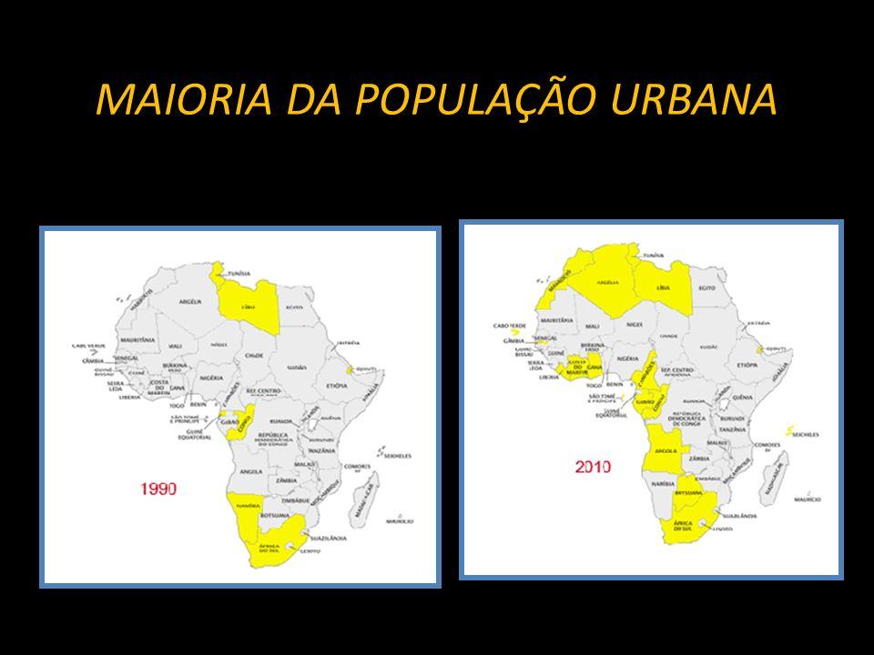 MAIORIA DA POPULAÇÃO URBANA