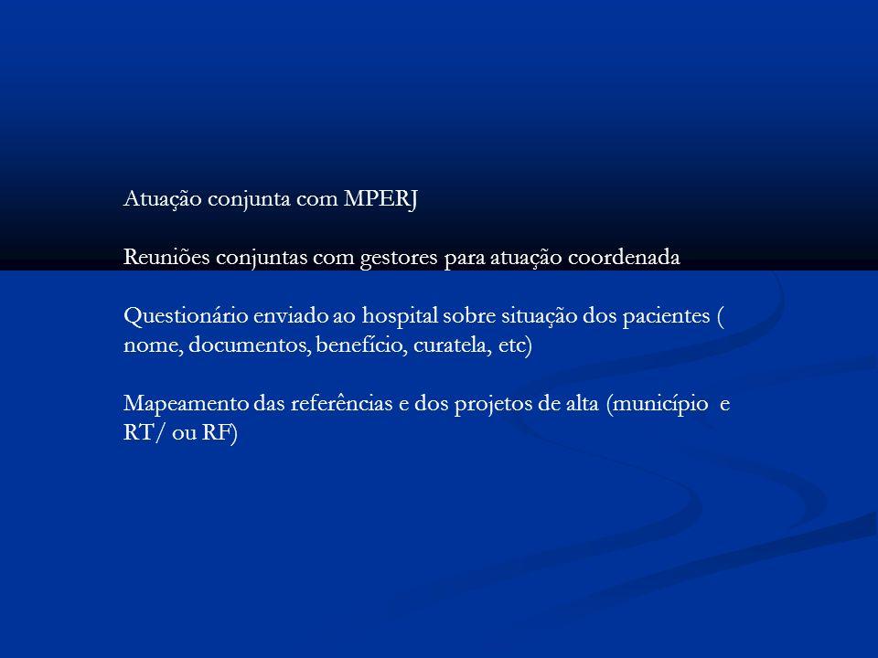 Atuação conjunta com MPERJ Reuniões conjuntas com gestores para atuação coordenada Questionário enviado ao hospital sobre situação dos pacientes ( nom
