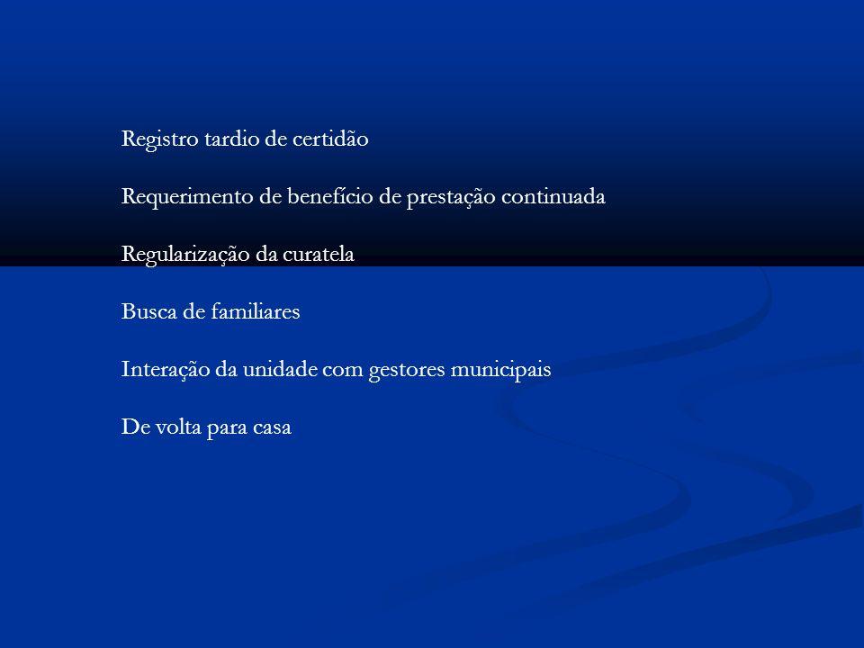 Registro tardio de certidão Requerimento de benefício de prestação continuada Regularização da curatela Busca de familiares Interação da unidade com g