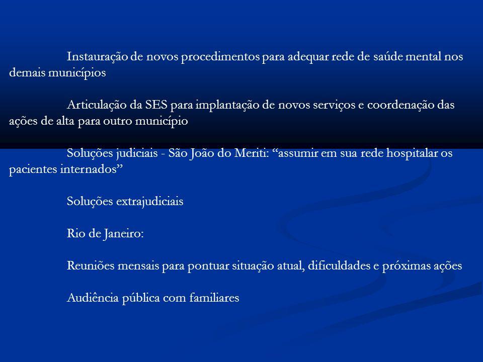 Instauração de novos procedimentos para adequar rede de saúde mental nos demais municípios Articulação da SES para implantação de novos serviços e coo