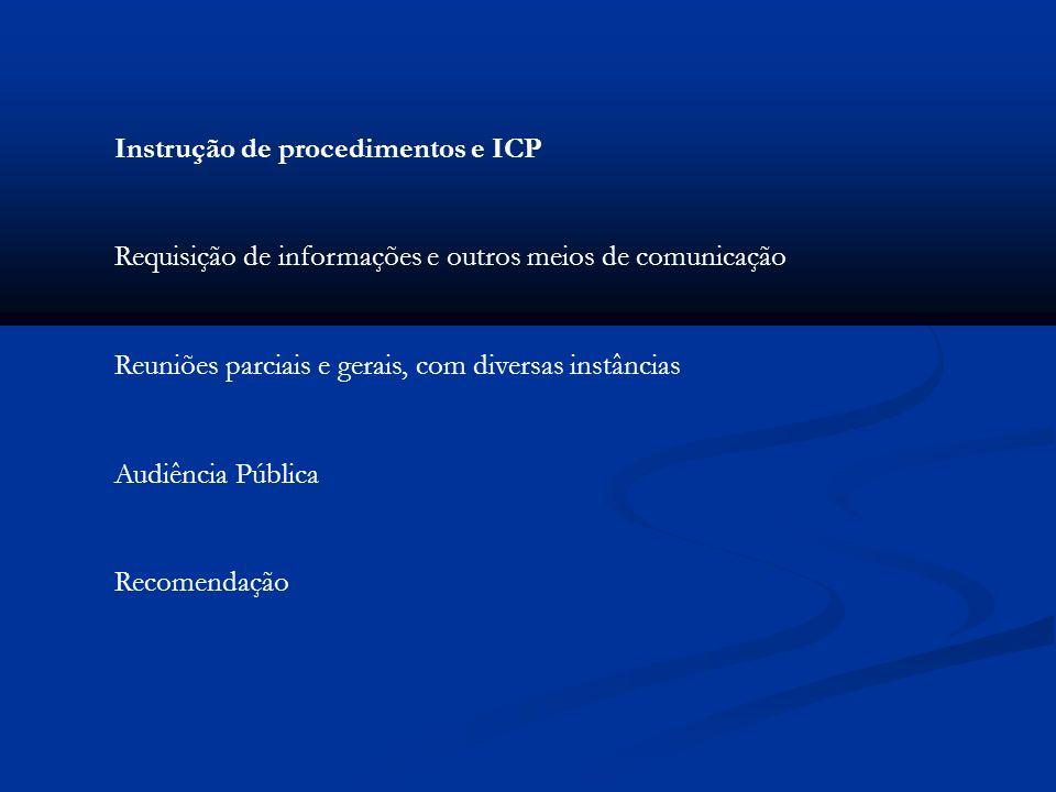 Instrução de procedimentos e ICP Requisição de informações e outros meios de comunicação Reuniões parciais e gerais, com diversas instâncias Audiência