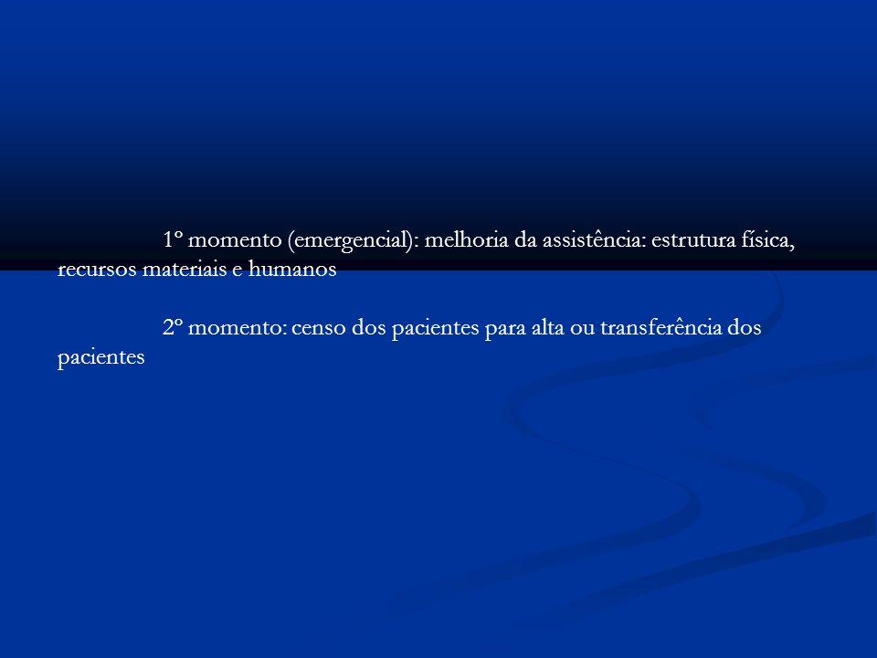 1º momento (emergencial): melhoria da assistência: estrutura física, recursos materiais e humanos 2º momento: censo dos pacientes para alta ou transfe