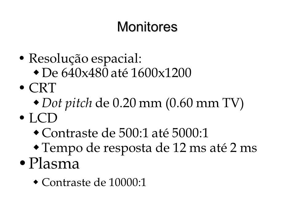 Monitores Resolução espacial: De 640x480 até 1600x1200 CRT Dot pitch de 0.20 mm (0.60 mm TV) LCD Contraste de 500:1 até 5000:1 Tempo de resposta de 12