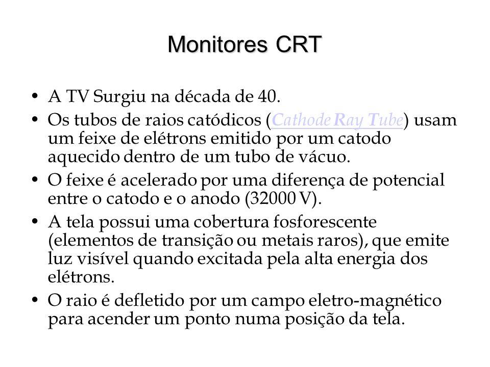 Monitores CRT A TV Surgiu na década de 40. Os tubos de raios catódicos ( C athode R ay T ube ) usam um feixe de elétrons emitido por um catodo aquecid