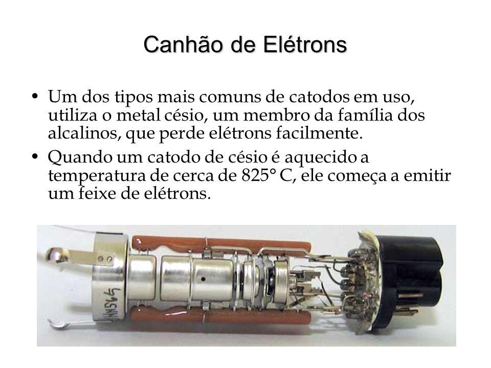 Canhão de Elétrons Um dos tipos mais comuns de catodos em uso, utiliza o metal césio, um membro da família dos alcalinos, que perde elétrons facilment