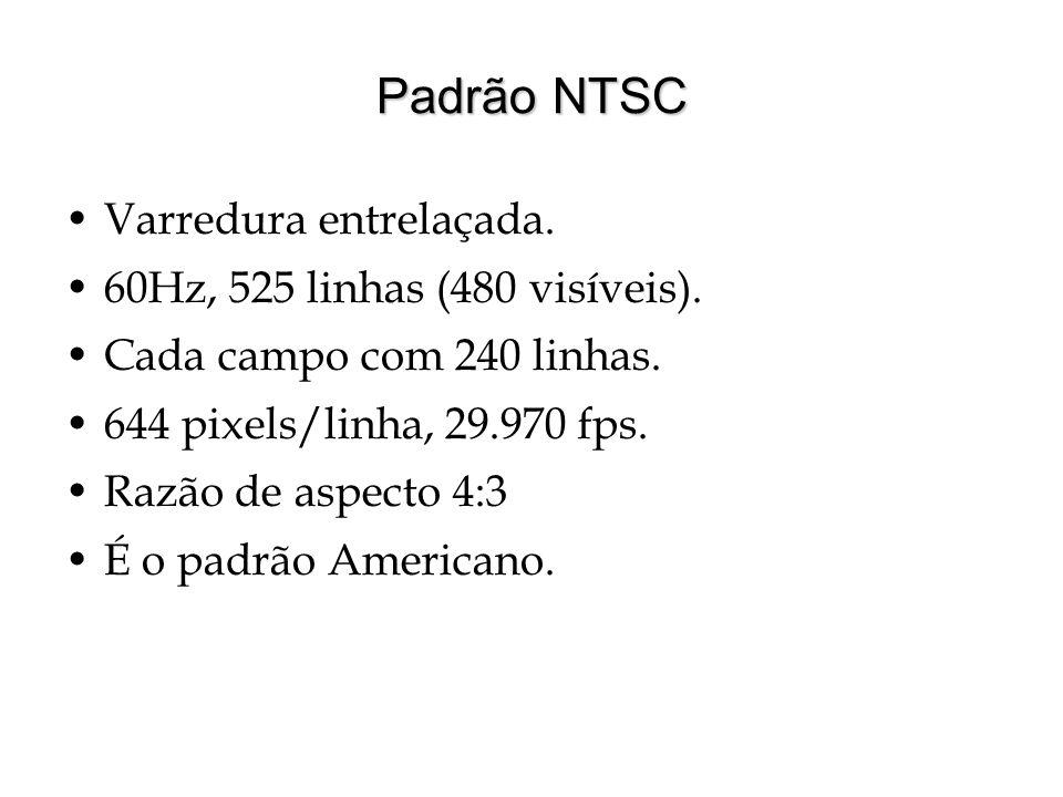 Padrão NTSC Varredura entrelaçada. 60Hz, 525 linhas (480 visíveis). Cada campo com 240 linhas. 644 pixels/linha, 29.970 fps. Razão de aspecto 4:3 É o