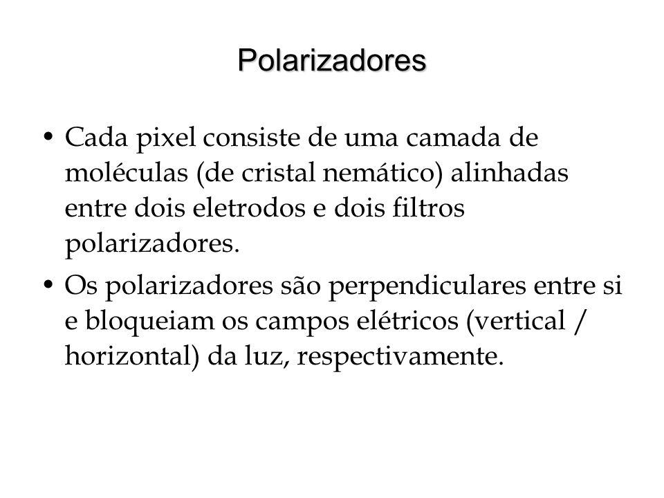 Polarizadores Cada pixel consiste de uma camada de moléculas (de cristal nemático) alinhadas entre dois eletrodos e dois filtros polarizadores. Os pol