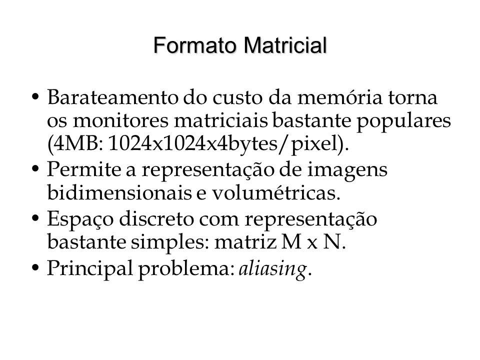 Formato Matricial Barateamento do custo da memória torna os monitores matriciais bastante populares (4MB: 1024x1024x4bytes/pixel). Permite a represent
