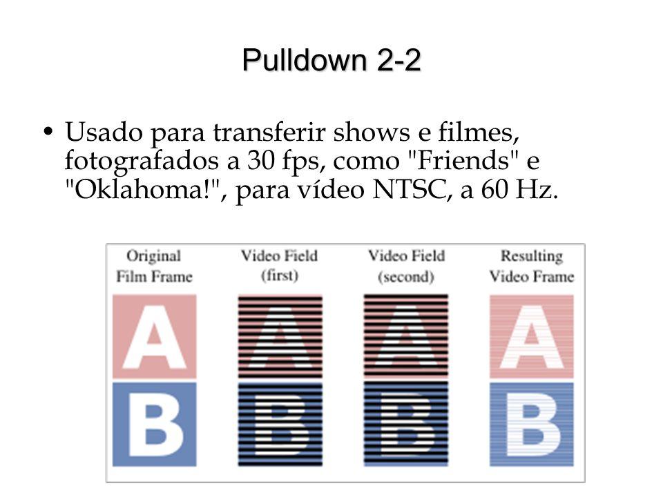 Pulldown 2-2 Usado para transferir shows e filmes, fotografados a 30 fps, como