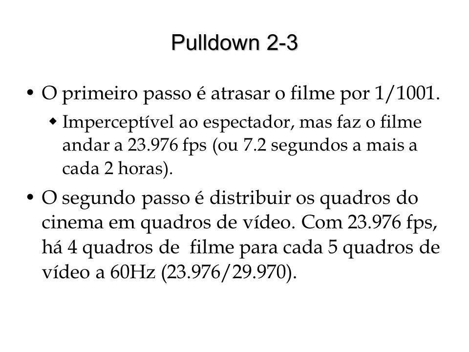 Pulldown 2-3 O primeiro passo é atrasar o filme por 1/1001. Imperceptível ao espectador, mas faz o filme andar a 23.976 fps (ou 7.2 segundos a mais a