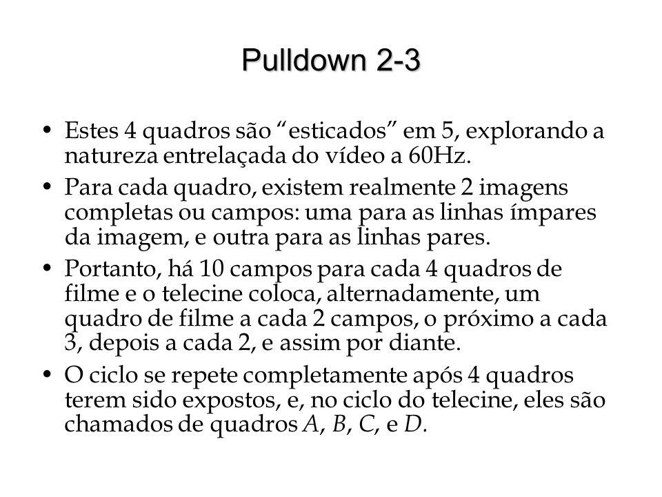 Pulldown 2-3 Estes 4 quadros são esticados em 5, explorando a natureza entrelaçada do vídeo a 60Hz. Para cada quadro, existem realmente 2 imagens comp
