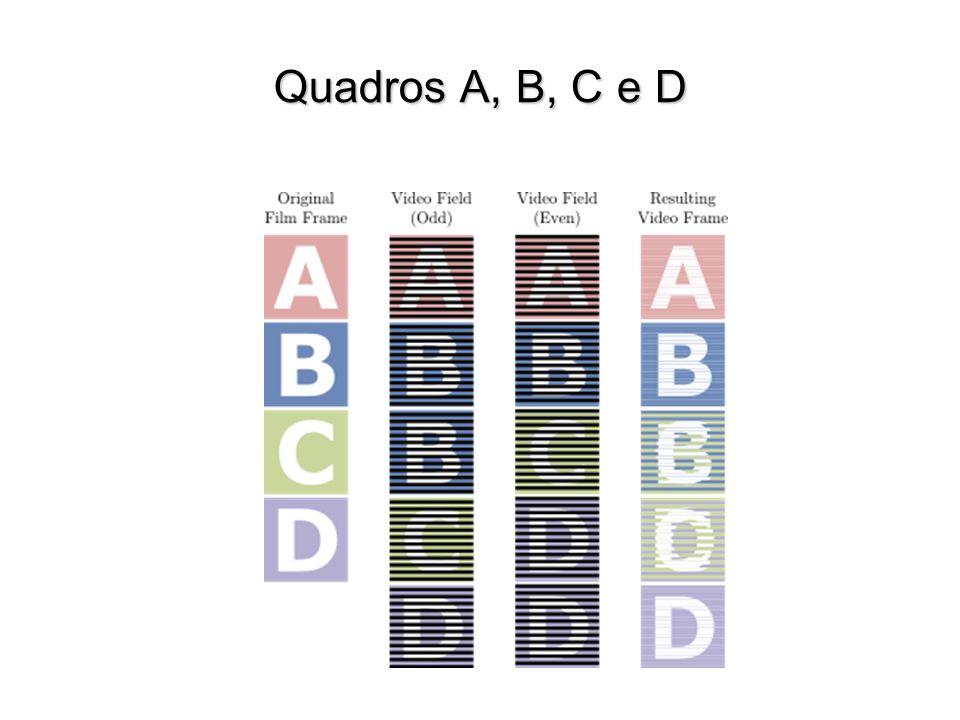 Quadros A, B, C e D