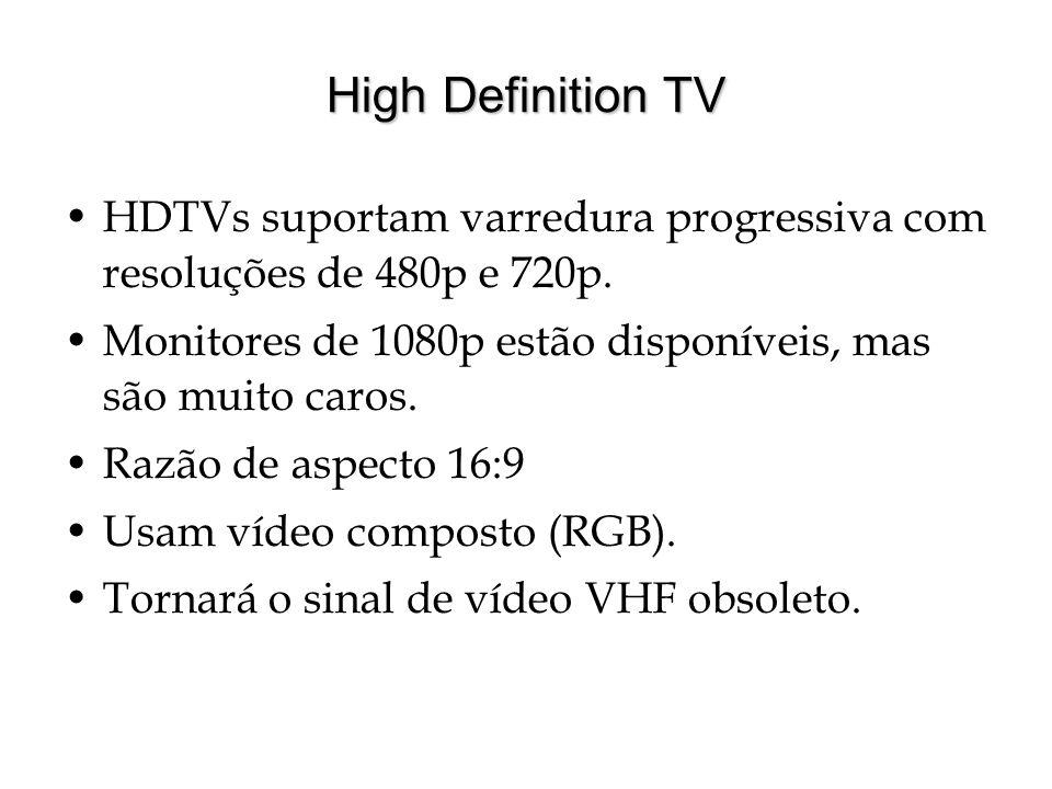 High Definition TV HDTVs suportam varredura progressiva com resoluções de 480p e 720p. Monitores de 1080p estão disponíveis, mas são muito caros. Razã