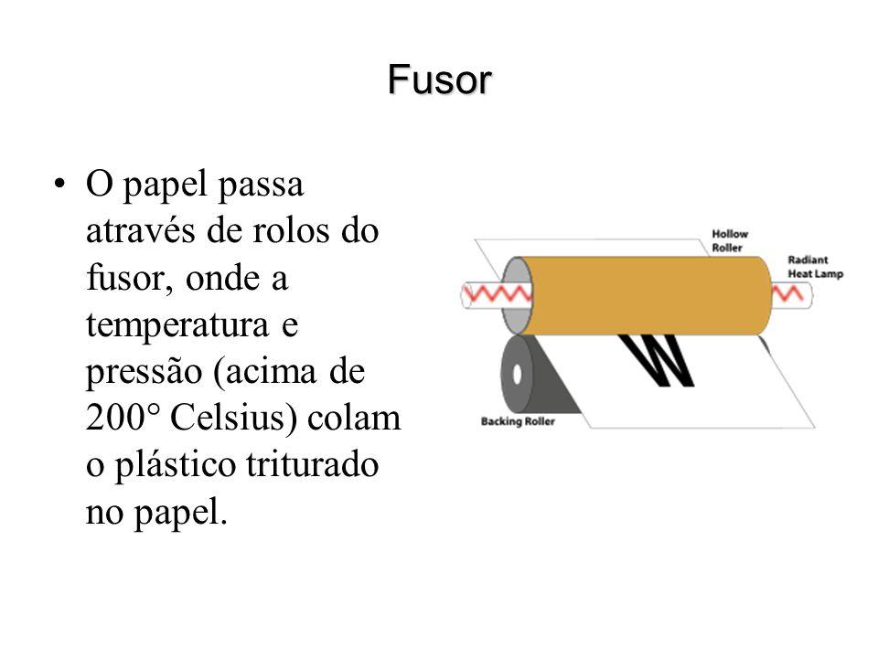 Fusor O papel passa através de rolos do fusor, onde a temperatura e pressão (acima de 200° Celsius) colam o plástico triturado no papel.