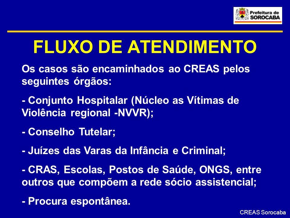 FLUXO DE ATENDIMENTO Os casos são encaminhados ao CREAS pelos seguintes órgãos: - Conjunto Hospitalar (Núcleo as Vítimas de Violência regional -NVVR);