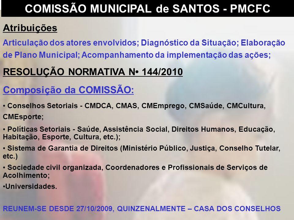 COMISSÃO MUNICIPAL de SANTOS - PMCFC Atribuições Articulação dos atores envolvidos; Diagnóstico da Situação; Elaboração de Plano Municipal; Acompanham