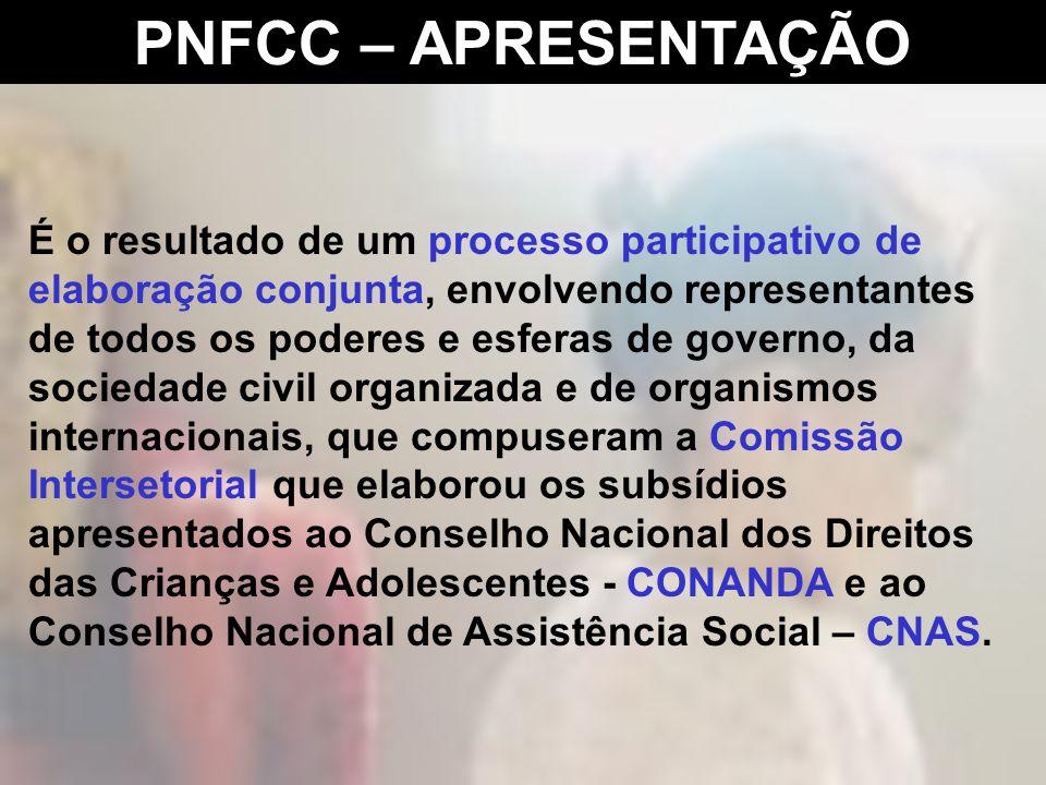 ANTECEDENTES Julho/2005: apresentação, ao CNAS e ao CONANDA, dos subsídios elaborados pela Comissão Intersetorial. Julho/2005 - Maio/2006: análise e a