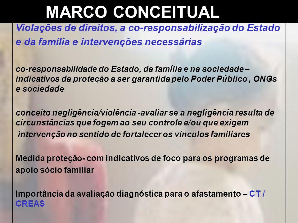 MARCO CONCEITUAL Violações de direitos, a co-responsabilização do Estado e da família e intervenções necessárias co-responsabilidade do Estado, da fam