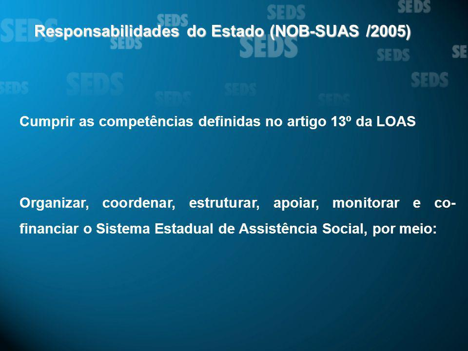 Responsabilidades do Estado (NOB-SUAS /2005) Organizar, coordenar, estruturar, apoiar, monitorar e co- financiar o Sistema Estadual de Assistência Soc