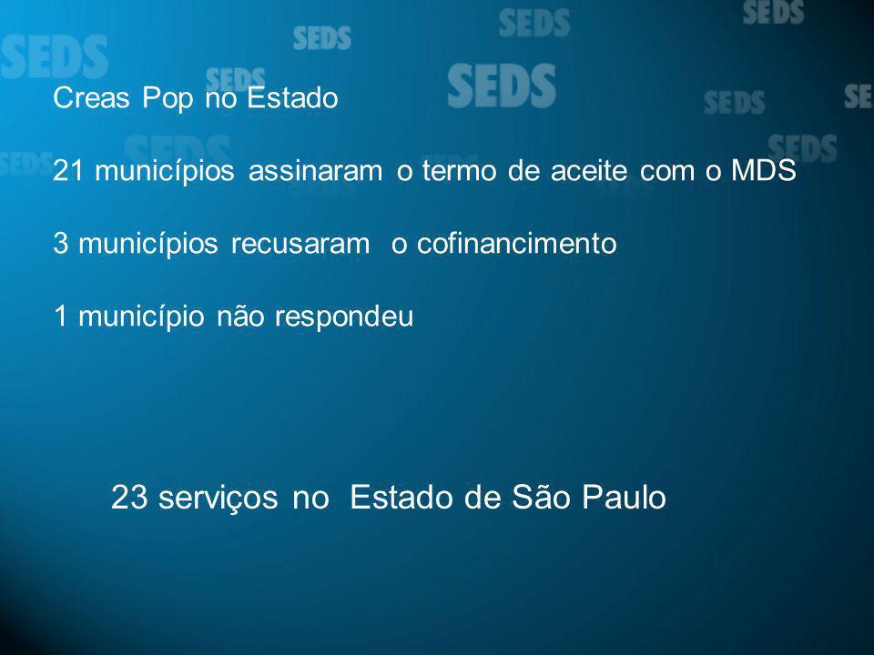 Creas Pop no Estado 21 municípios assinaram o termo de aceite com o MDS 3 municípios recusaram o cofinancimento 1 município não respondeu 23 serviços