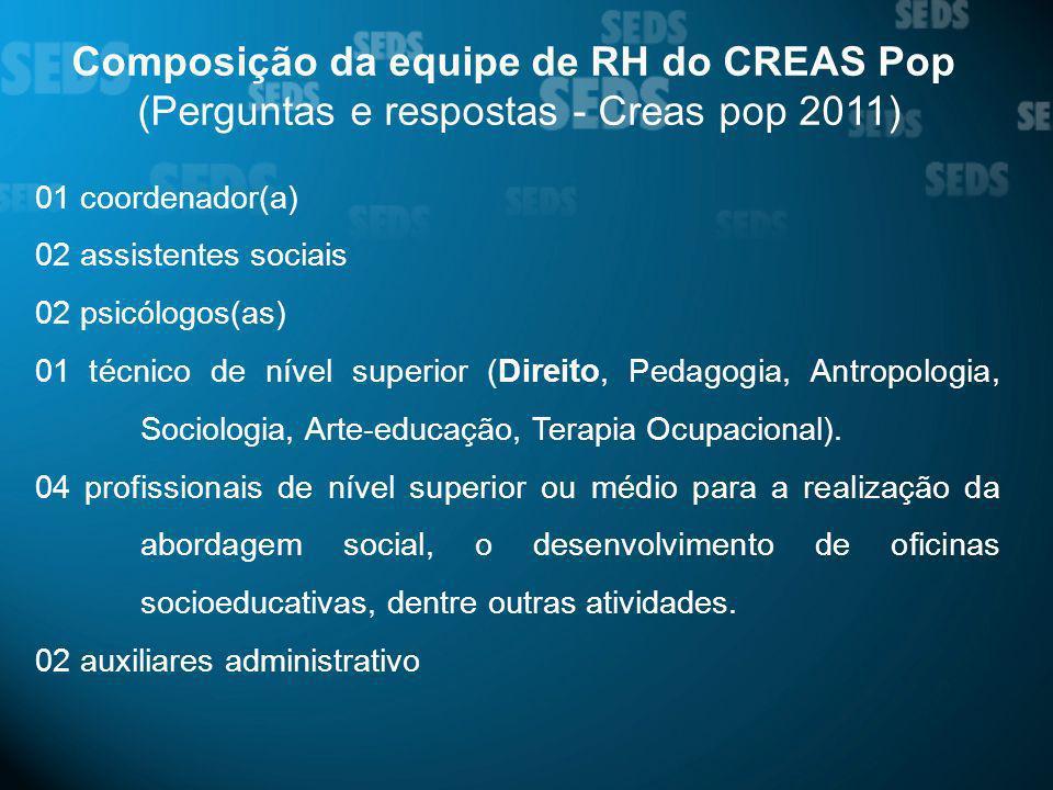 Composição da equipe de RH do CREAS Pop (Perguntas e respostas - Creas pop 2011) 01 coordenador(a) 02 assistentes sociais 02 psicólogos(as) 01 técnico