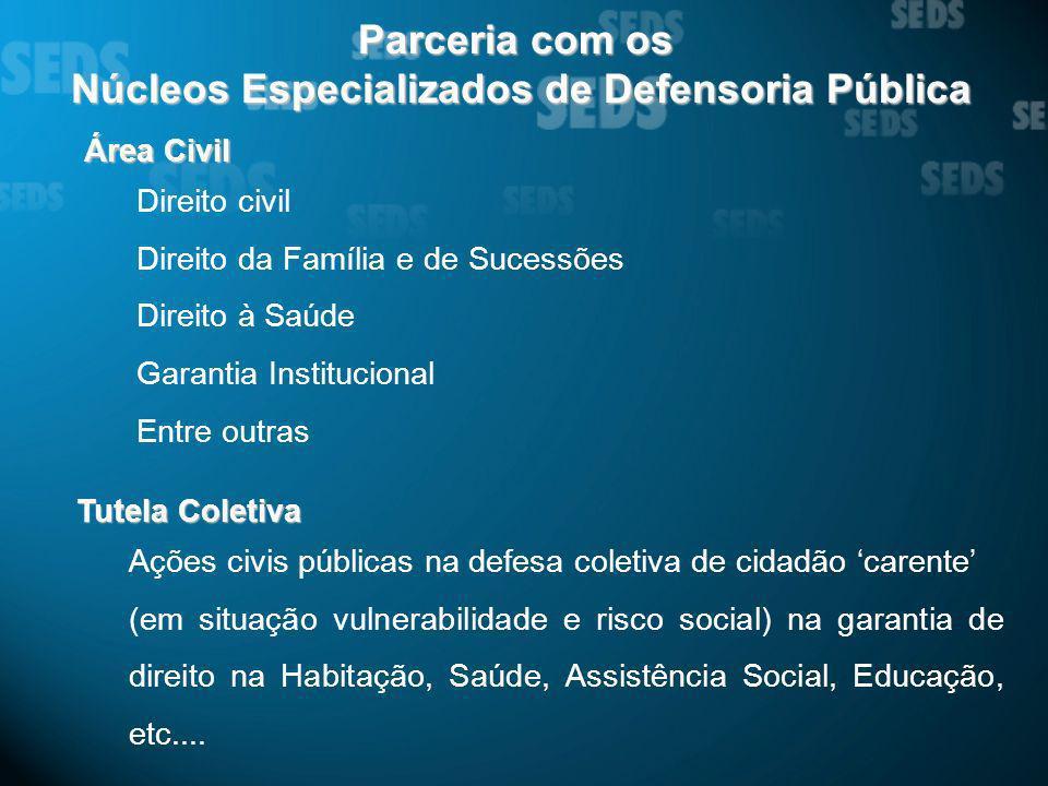 Parceria com os Núcleos Especializados de Defensoria Pública Núcleos Especializados de Defensoria Pública Área Civil Direito civil Direito da Família