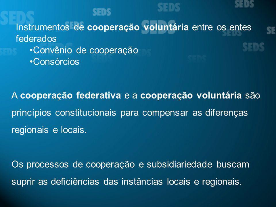 Instrumentos de cooperação voluntária entre os entes federados Convênio de cooperação Consórcios A cooperação federativa e a cooperação voluntária são