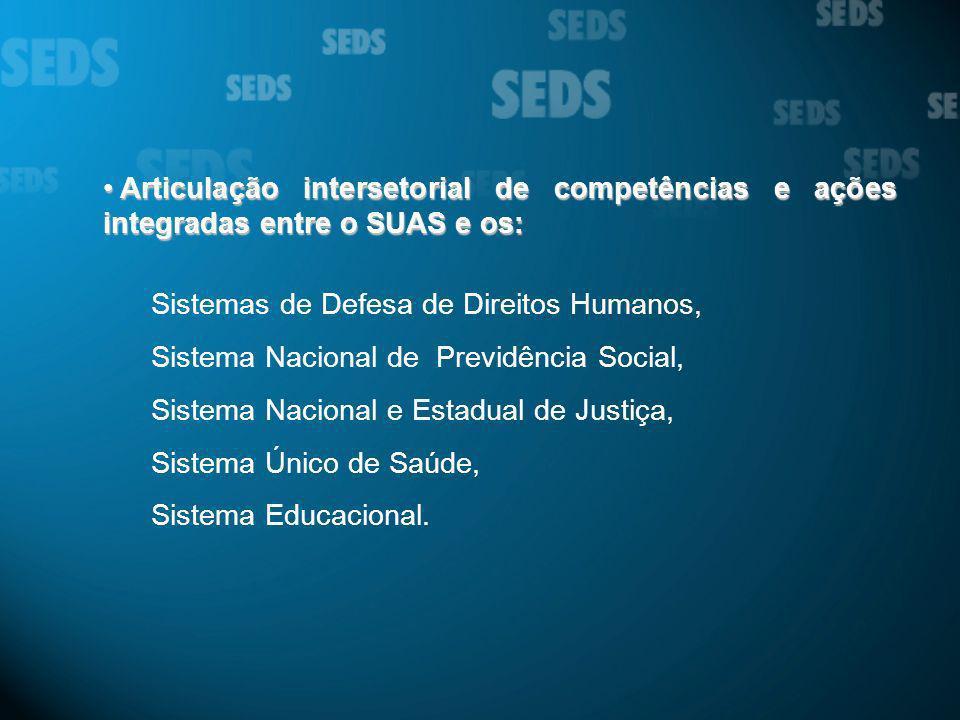 Articulação intersetorial de competências e ações integradas entre o SUAS e os: Articulação intersetorial de competências e ações integradas entre o S