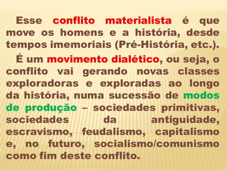Esse conflito materialista é que move os homens e a história, desde tempos imemoriais (Pré-História, etc.). É um movimento dialético, ou seja, o confl