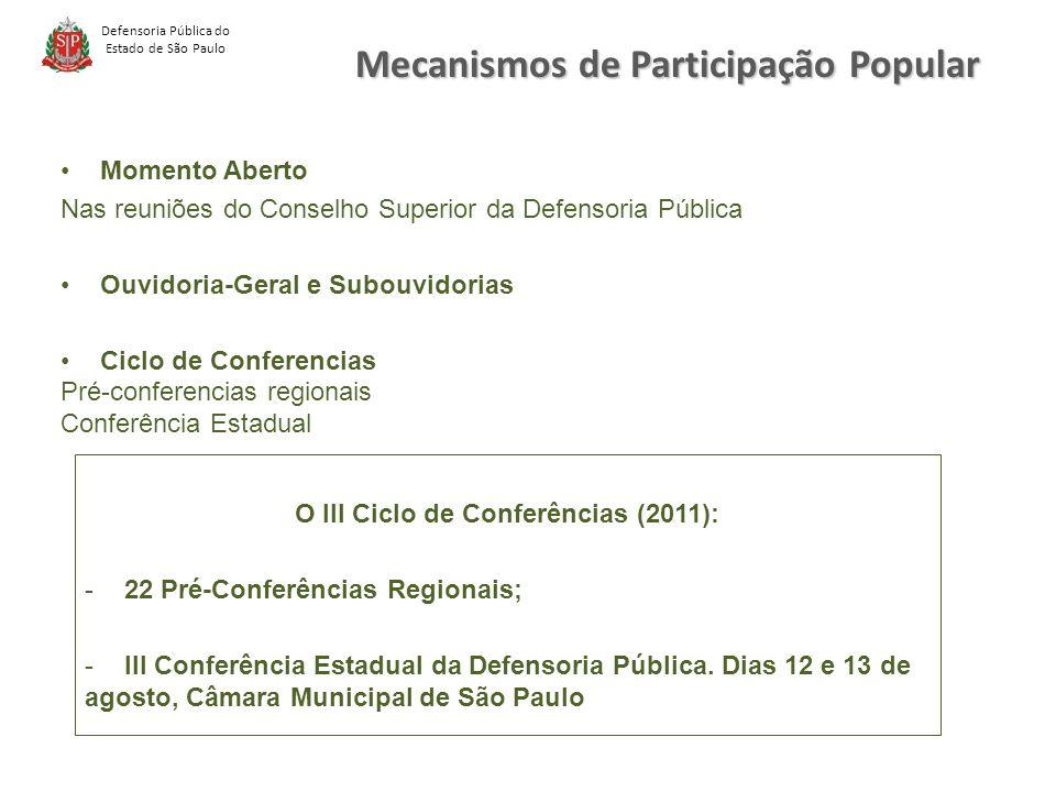 Mecanismos de Participação Popular Defensoria Pública do Estado de São Paulo Momento Aberto Nas reuniões do Conselho Superior da Defensoria Pública Ouvidoria-Geral e Subouvidorias Ciclo de Conferencias Pré-conferencias regionais Conferência Estadual O III Ciclo de Conferências (2011): -22 Pré-Conferências Regionais; -III Conferência Estadual da Defensoria Pública.