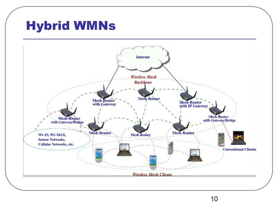 10 Hybrid WMNs