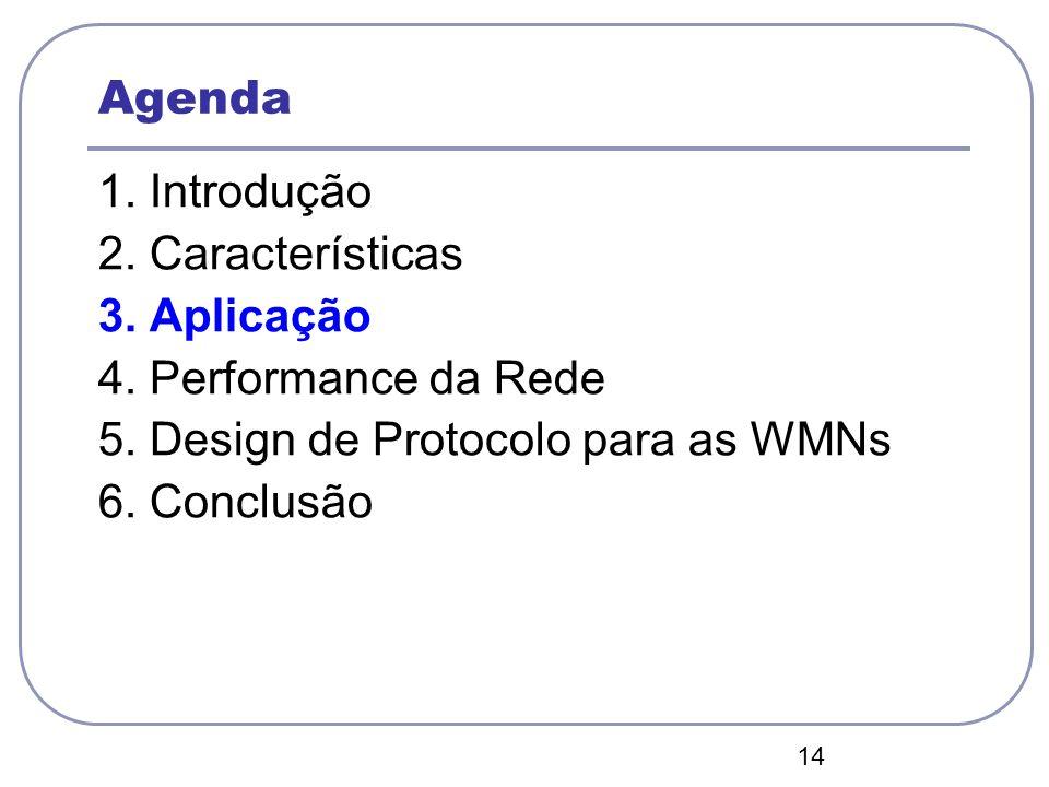 14 Agenda 1. Introdução 2. Características 3. Aplicação 4. Performance da Rede 5. Design de Protocolo para as WMNs 6. Conclusão