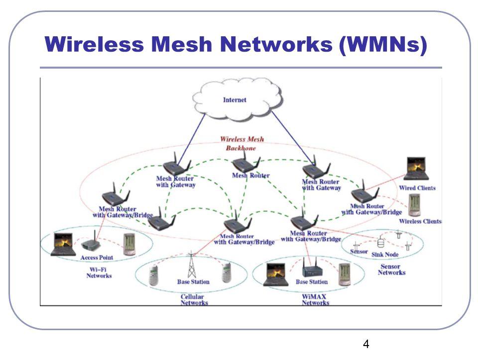 5 Introdução Nas wireless mesh networks(WMNs), nós são divididos em roteadores mesh and clientes mesh.
