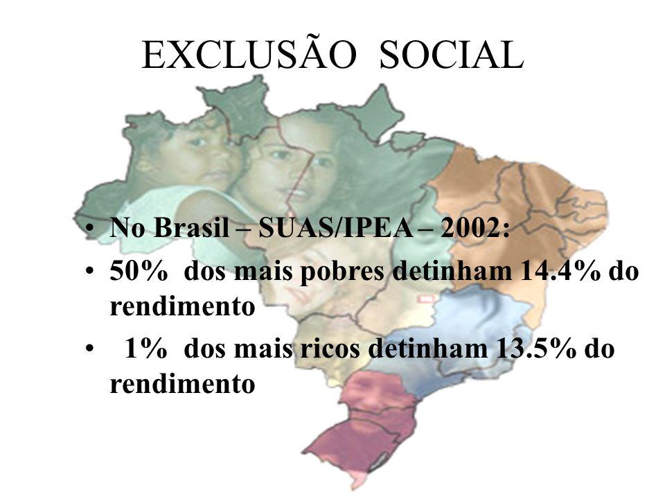 POBREZA Pobreza é expressão direta das relações sociais vigentes na sociedade e certamente não se reduz às privações materiais.