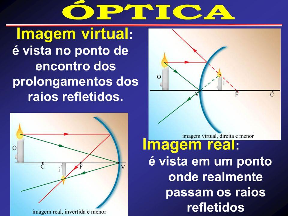 Imagem virtual : é vista no ponto de encontro dos prolongamentos dos raios refletidos. Imagem real : é vista em um ponto onde realmente passam os raio
