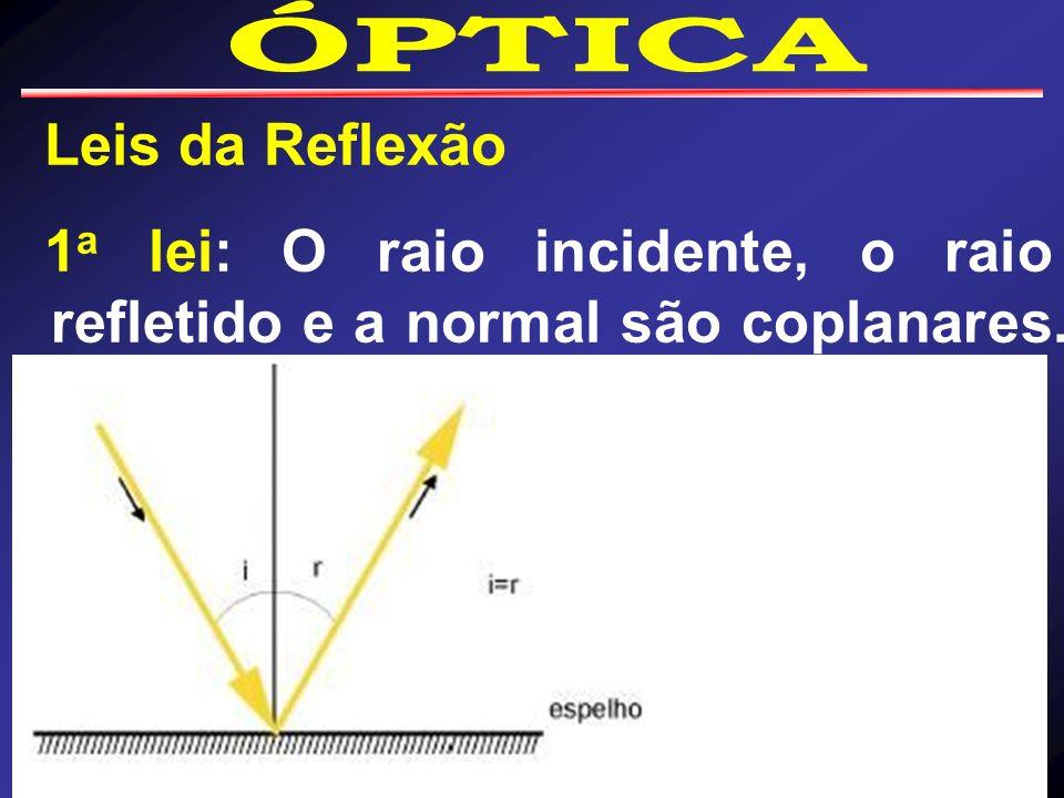 Leis da Reflexão 1 a lei: O raio incidente, o raio refletido e a normal são coplanares.