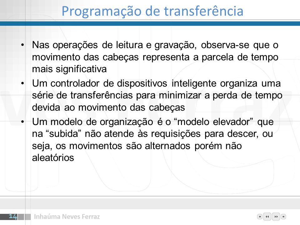 Programação de transferência Nas operações de leitura e gravação, observa-se que o movimento das cabeças representa a parcela de tempo mais significat