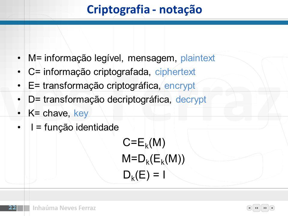 Criptografia - notação M= informação legível, mensagem, plaintext C= informação criptografada, ciphertext E= transformação criptográfica, encrypt D= t